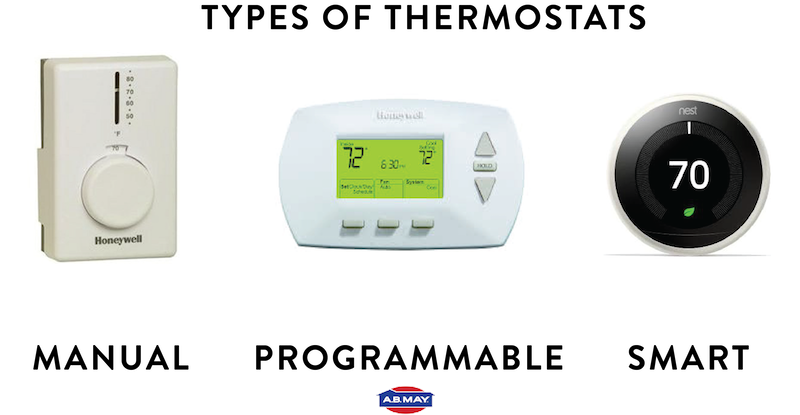 images of manual programmable smart thermostats | benefits of nest thermostat technology for Kansas City homeowners | AB May